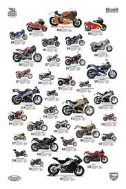 46 best buell images on pinterest sport bikes buell motorcycles
