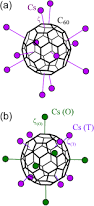 high t c superconductivity in cs3c60 compounds governed by local