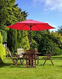 Grass Patio Umbrellas How To Choose The Right Patio Umbrella Umbrella