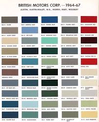 austin version of bmc paint color codes