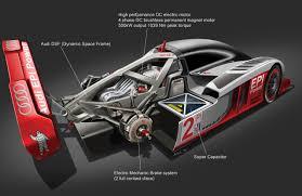 mobil balap all about future desain mobil balap masa depan