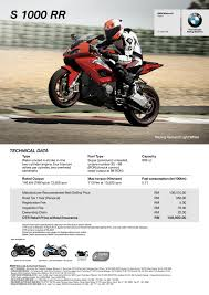 2012 Bmw S1000rr Price Bmw World Malaysia 2015 S1000rr And R1200r Launched