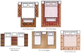 Remnant Area Rugs Coffee Tables 12x15 Rug Standard Area Rug Sizes 12x15 Carpet