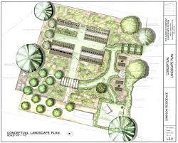 Garden Layout Planner Garden Layout Plan Layout Picture Flower Garden Layout Planner