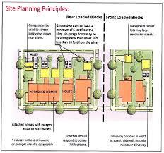 Corner Lot Floor Plans by City Of Burlington Nj Zoning