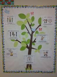 best 25 7 habits tree ideas on happy children s