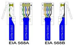 cat5e cable wiring schemes b u0026b electronics