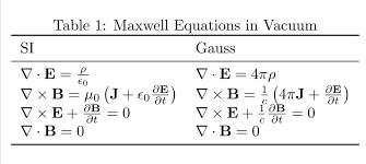 Si Units Table Si Units And Gauss Units U2013 Dropcoins