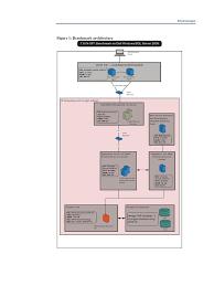download bmc remedy it service management process designer
