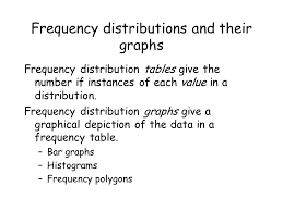 Frequency Distribution Table Frequency Distributions And Their Graphs Frequency Distribution