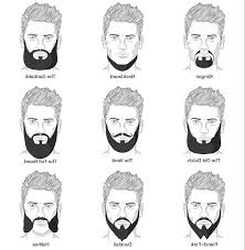 hhort haircut sketches for man mens hairstyles men facial hair styles short beard and on for 2016