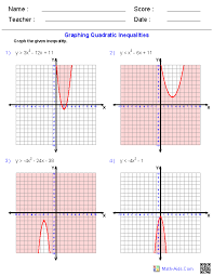 Graphing Square Root Functions Worksheet Graphing Quadratic Inequalities Worksheets Math Aids Com