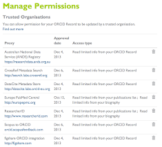 i registered for my orcid id now what orcid