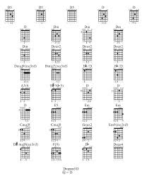 lights down low guitar chords chord shapes for dropped d tuning ultimate guitar
