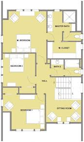 baby nursery floor plan com best floor plans ideas on pinterest