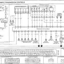 wiring diagram qashqai archives elisaymk fresh wiring diagram
