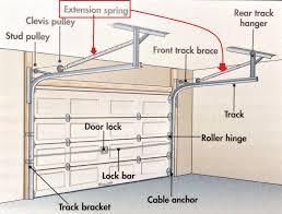 typical door size istranka net