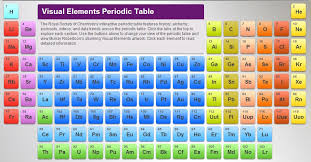 Isotope Periodic Table Hay Exhibits Modern Periodic Table