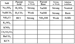 worksheets for chapter 21 ck 12 foundation