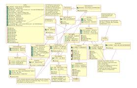 writer todo trackchanges apache openoffice wiki