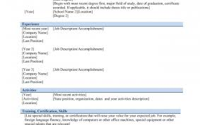 stimulating executive resume writing tags is resume writing