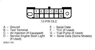 chevy service engine soon light 1995 chevy suburban check engine light stays on
