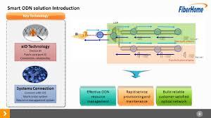 fiberhome smart odn solution ppt video online download