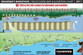 Boston Marathon Course Map by Race Report Grandma U0027s Marathon The Running Adventures Of Tk The