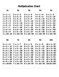 division table worksheet transformation worksheets