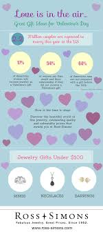 s day jewelry gifts great gift ideas for s day infographic