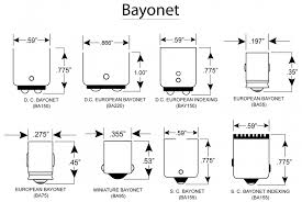 what is the standard light bulb base light bulb bases and sockets are normally defined by a letter number