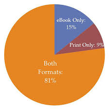 format for ebook publishing does a print book make an ebook publisher legitimate publishing