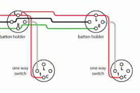 wiring diagram for australian light switch wiring diagram
