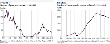 us bureau of justice statistical brief from the bureau of justice statistics