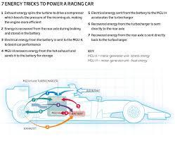 hybrid car diagram wiring diagram components
