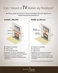 Tv Mount Over Fireplace by Can I Mount A Tv Over My Fireplace Televisions Tvs And Living Rooms