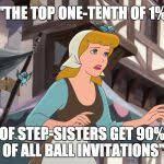Cinderella Meme - cinderella with birds meme generator imgflip