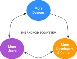 android compatible android compatibility android open source project