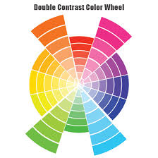 double contrast paint color wheel u0026 example uses with pictures