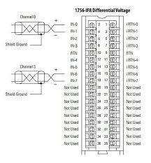 1756 if6i wiring diagram 1756 of8 data sheet u2022 wiring diagram