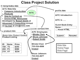 html online class html authoring and web publishing ppt