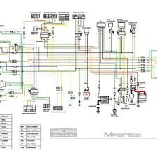 wiring diagram wiring diagram honda wave alpha of