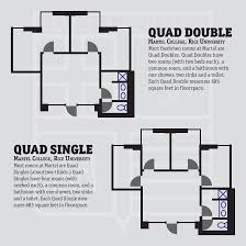 Square Bathroom Layout by Common Bathroom Layouts