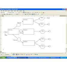 Decision Tree Excel Template A Decision Tree Template For Ms Word
