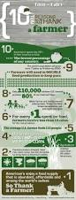 best 25 jobs in agriculture ideas on pinterest agricultural