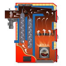 500 Square Meters Pellmax 25 Kw Biomass Boiler