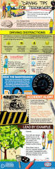 17 best images about teen drivers on pinterest cars driving