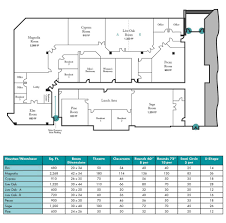 houston westchase floor plans norris centers
