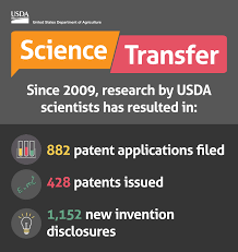 food and ag science will shape our future u2013 usda results u2013 medium