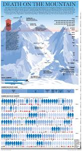 Map Of Everest 151 Best Mallory And Irvine Everest 1924 Images On Pinterest